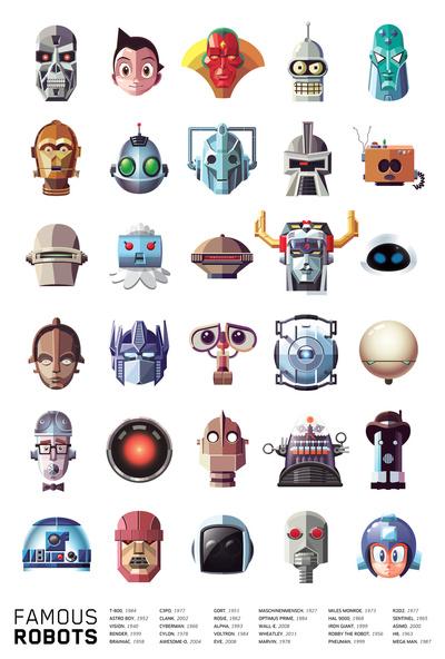 robotss