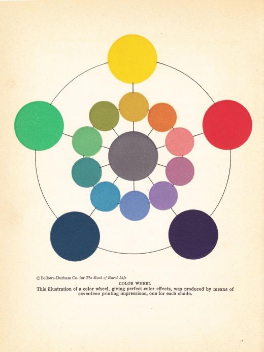 Color wheel 1929